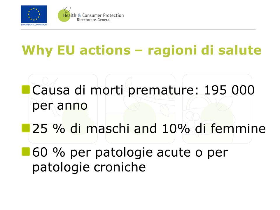 ALCOL E SALUTE STRATEGIE Europee EU EU - EU Recc.