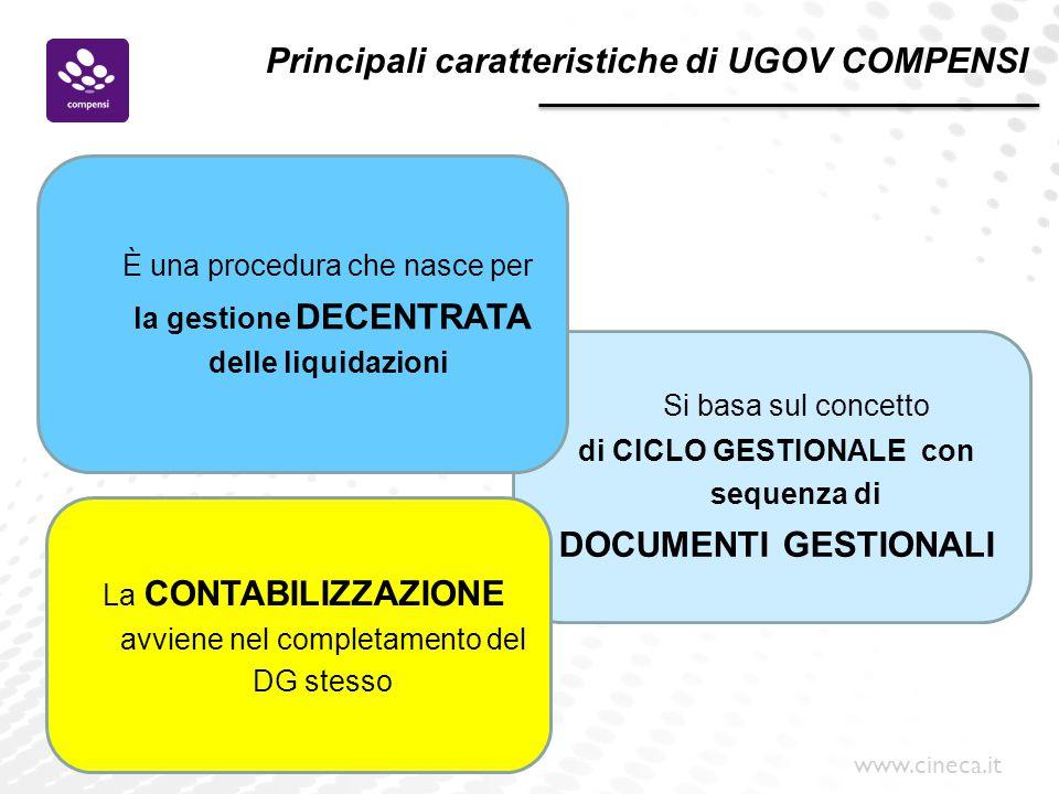 www.cineca.it Principali caratteristiche di UGOV COMPENSI Si basa sul concetto di CICLO GESTIONALE con sequenza di DOCUMENTI GESTIONALI È una procedur
