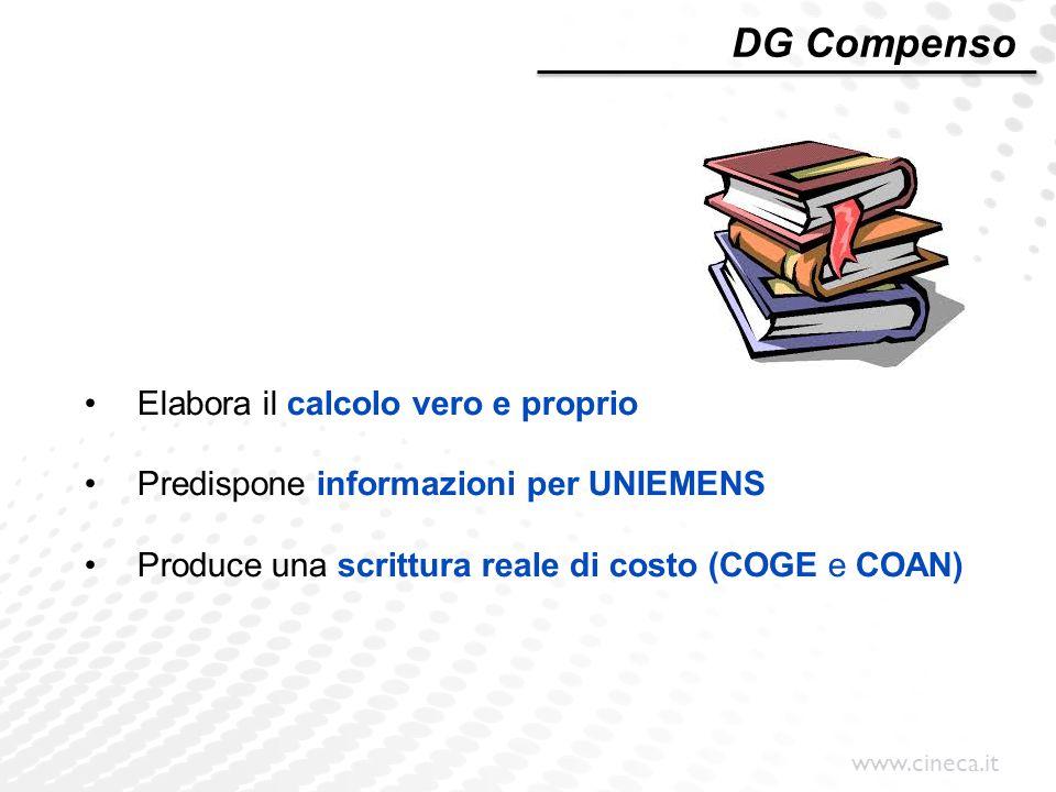 www.cineca.it DG Compenso Elabora il calcolo vero e proprio Predispone informazioni per UNIEMENS Produce una scrittura reale di costo (COGE e COAN)