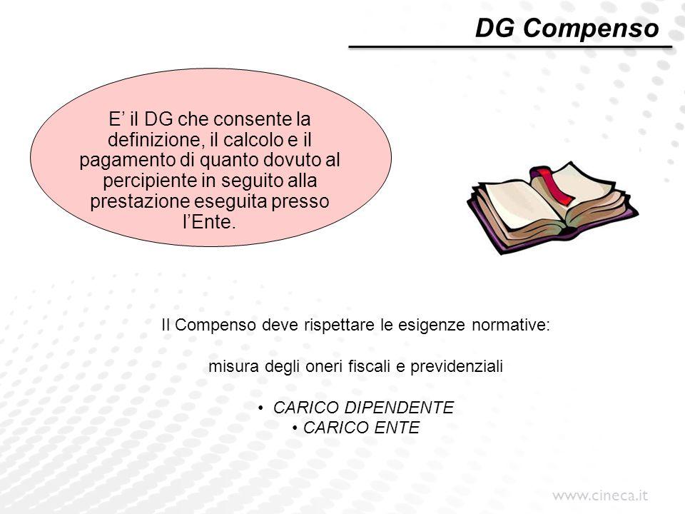 www.cineca.it E' il DG che consente la definizione, il calcolo e il pagamento di quanto dovuto al percipiente in seguito alla prestazione eseguita pre