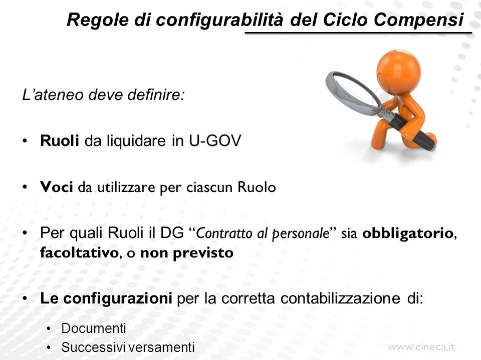 """www.cineca.it L'ateneo deve definire: Ruoli da liquidare in U-GOV Voci da utilizzare per ciascun Ruolo Per quali Ruoli il DG """"Contratto al personale"""""""