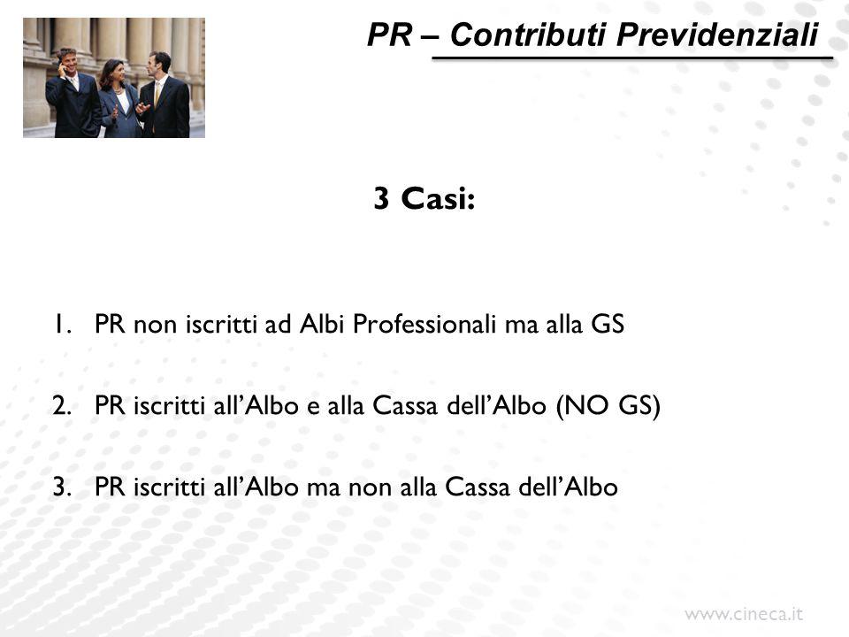 www.cineca.it PR – Contributi Previdenziali 3 Casi: 1.PR non iscritti ad Albi Professionali ma alla GS 2.PR iscritti all'Albo e alla Cassa dell'Albo (