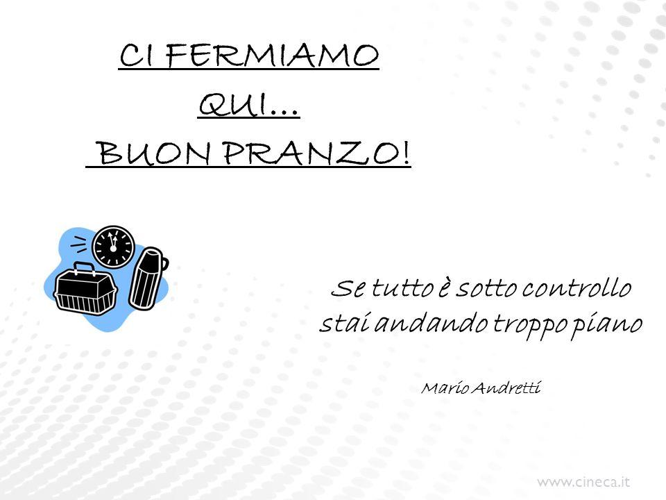 www.cineca.it Se tutto è sotto controllo stai andando troppo piano Mario Andretti CI FERMIAMO QUI… BUON PRANZO!