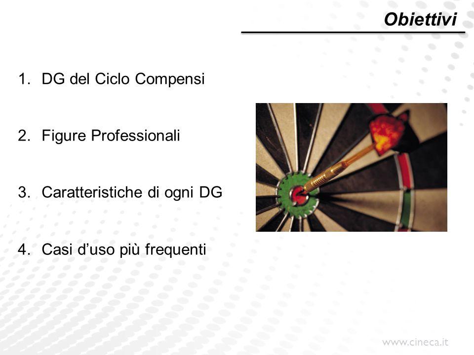 www.cineca.it Obiettivi 1.DG del Ciclo Compensi 2.Figure Professionali 3.Caratteristiche di ogni DG 4.Casi d'uso più frequenti