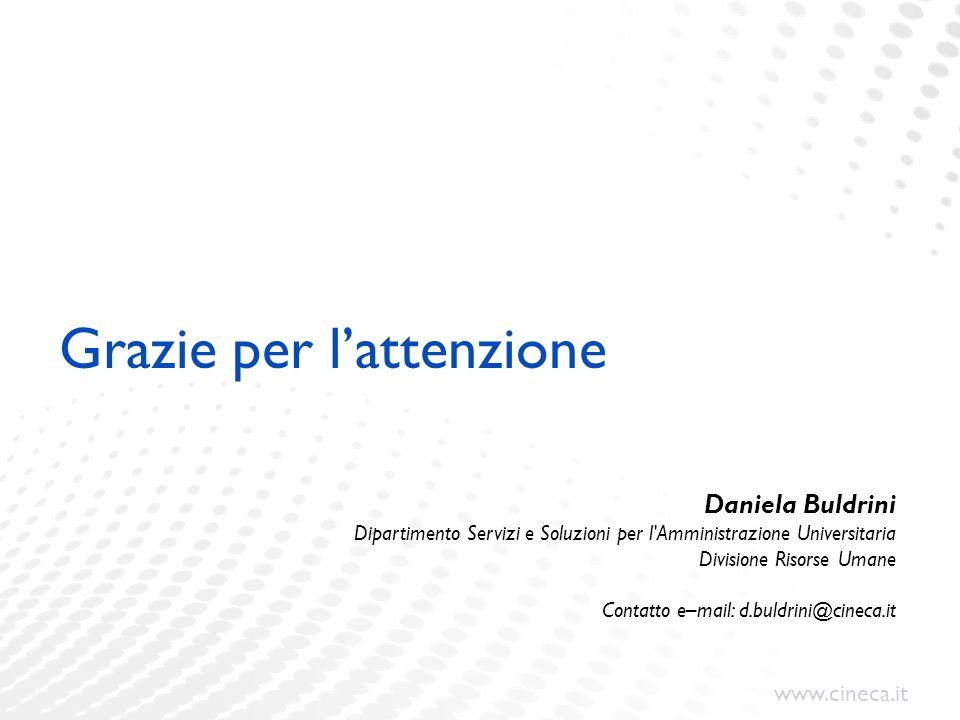 www.cineca.it Grazie per l'attenzione Daniela Buldrini Dipartimento Servizi e Soluzioni per l'Amministrazione Universitaria Divisione Risorse Umane Co