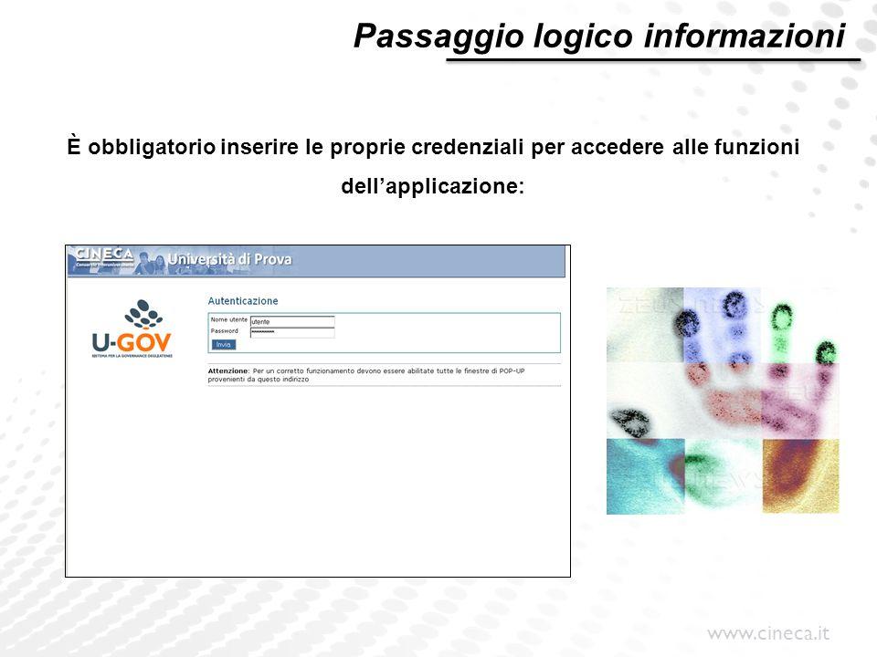 www.cineca.it È obbligatorio inserire le proprie credenziali per accedere alle funzioni dell'applicazione: Passaggio logico informazioni