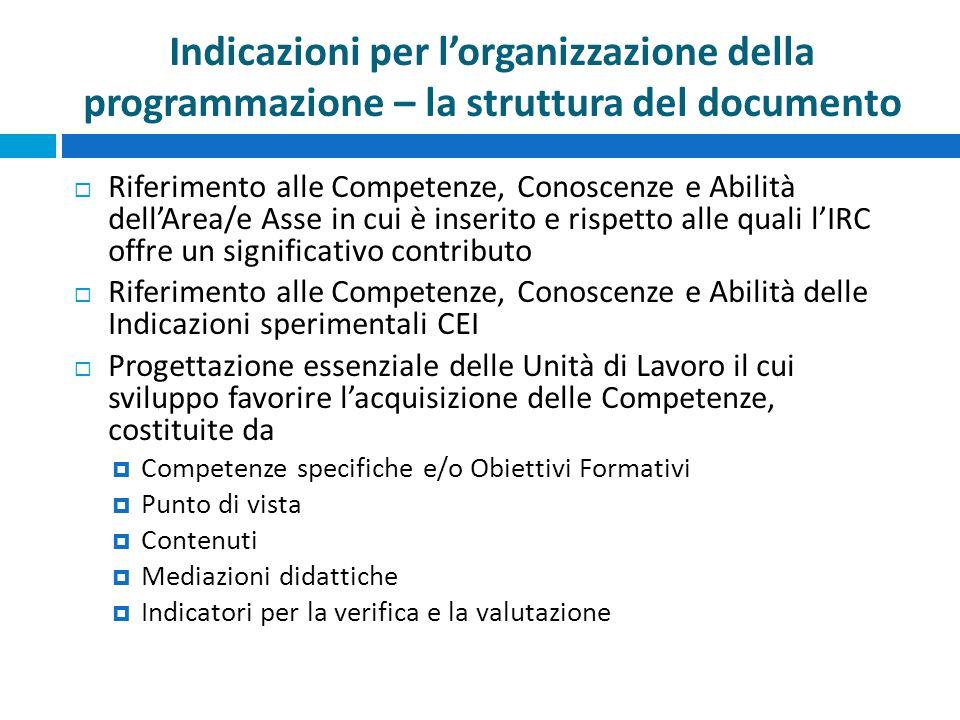 Indicazioni per l'organizzazione della programmazione – la struttura del documento  Riferimento alle Competenze, Conoscenze e Abilità dell'Area/e Ass