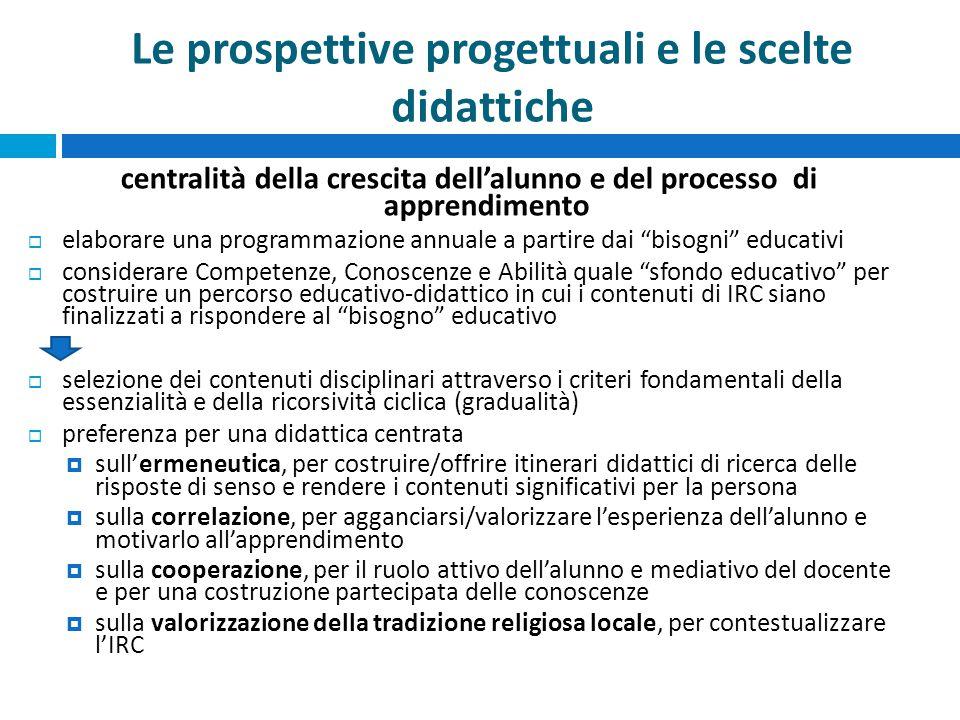 Le prospettive progettuali e le scelte didattiche centralità della crescita dell'alunno e del processo di apprendimento  elaborare una programmazione
