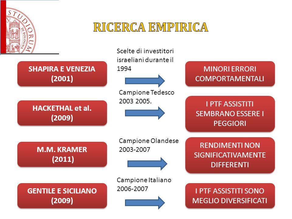 SHAPIRA E VENEZIA (2001) MINORI ERRORI COMPORTAMENTALI HACKETHAL et al. (2009) HACKETHAL et al. (2009) GENTILE E SICILIANO (2009) M.M. KRAMER (2011) M