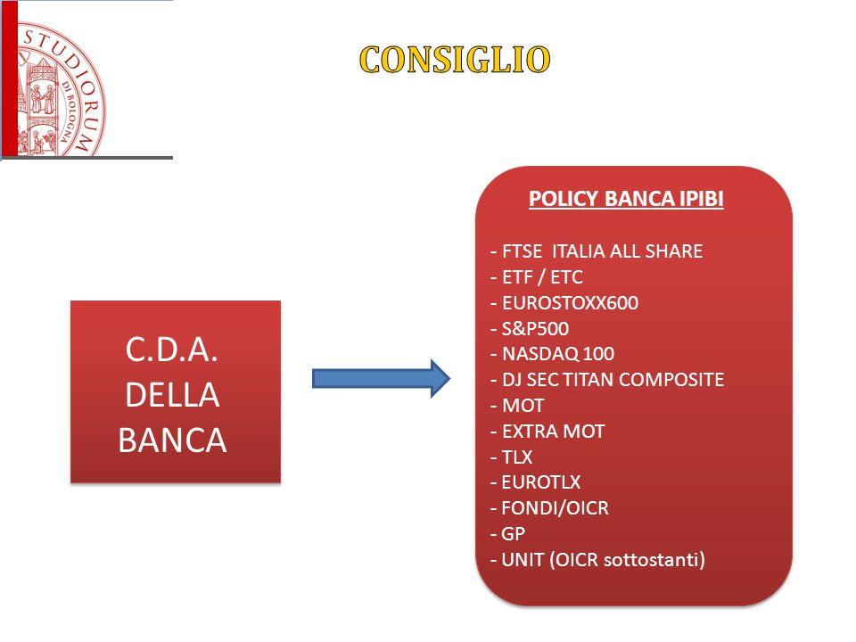 C.D.A. DELLA BANCA POLICY BANCA IPIBI - FTSE ITALIA ALL SHARE - ETF / ETC - EUROSTOXX600 - S&P500 - NASDAQ 100 - DJ SEC TITAN COMPOSITE - MOT - EXTRA