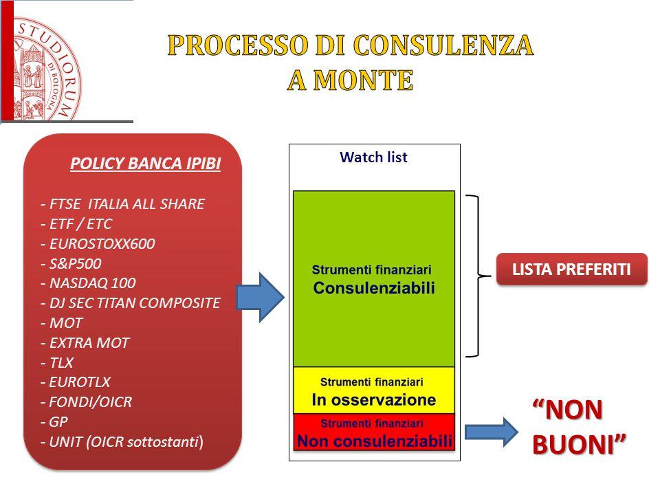 Watch list POLICY BANCA IPIBI - FTSE ITALIA ALL SHARE - ETF / ETC - EUROSTOXX600 - S&P500 - NASDAQ 100 - DJ SEC TITAN COMPOSITE - MOT - EXTRA MOT - TL