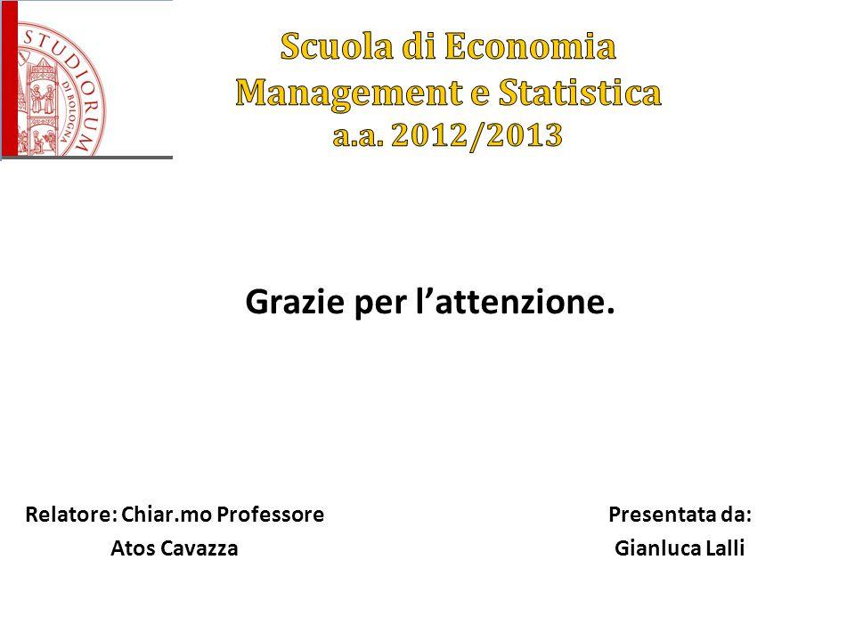 Grazie per l'attenzione. Relatore: Chiar.mo Professore Atos Cavazza Presentata da: Gianluca Lalli