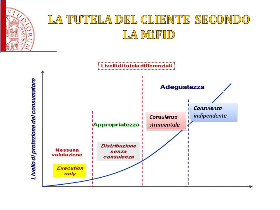 Consulenza strumentale Consulenza indipendente