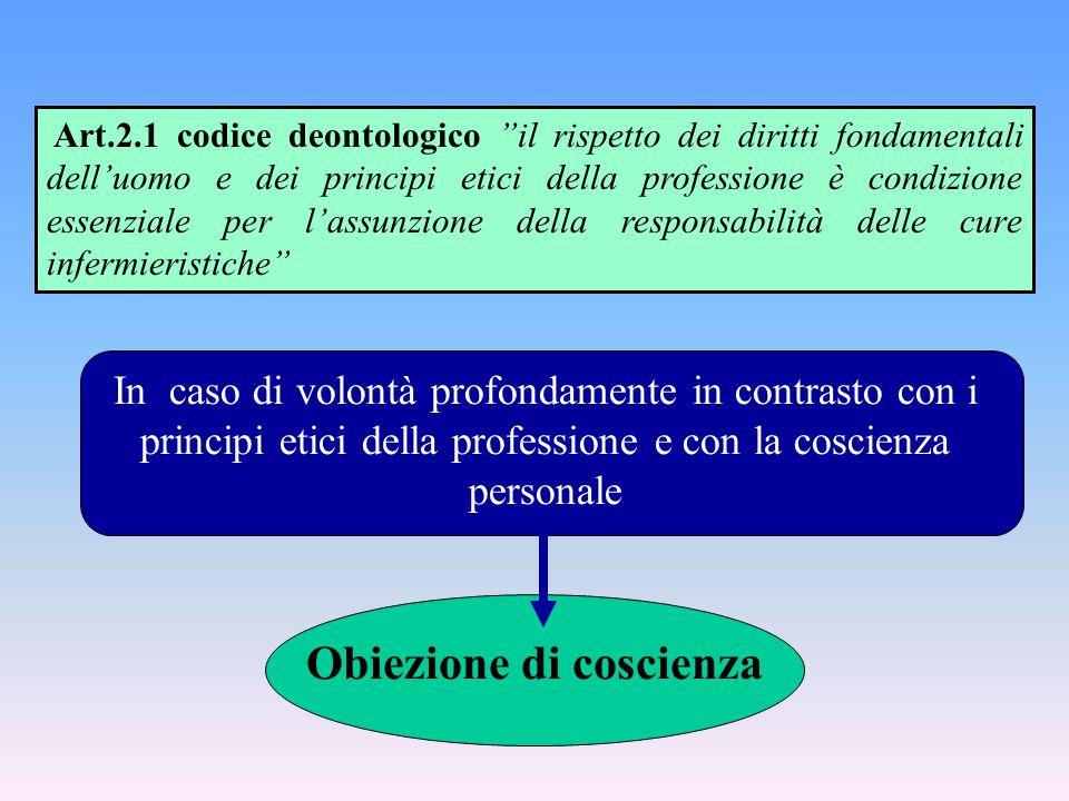"""Art.2.1 codice deontologico """"il rispetto dei diritti fondamentali dell'uomo e dei principi etici della professione è condizione essenziale per l'assun"""