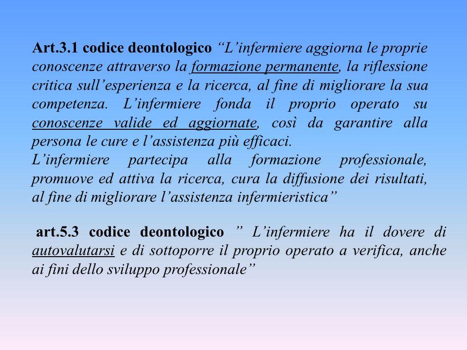 """art.5.3 codice deontologico """" L'infermiere ha il dovere di autovalutarsi e di sottoporre il proprio operato a verifica, anche ai fini dello sviluppo p"""