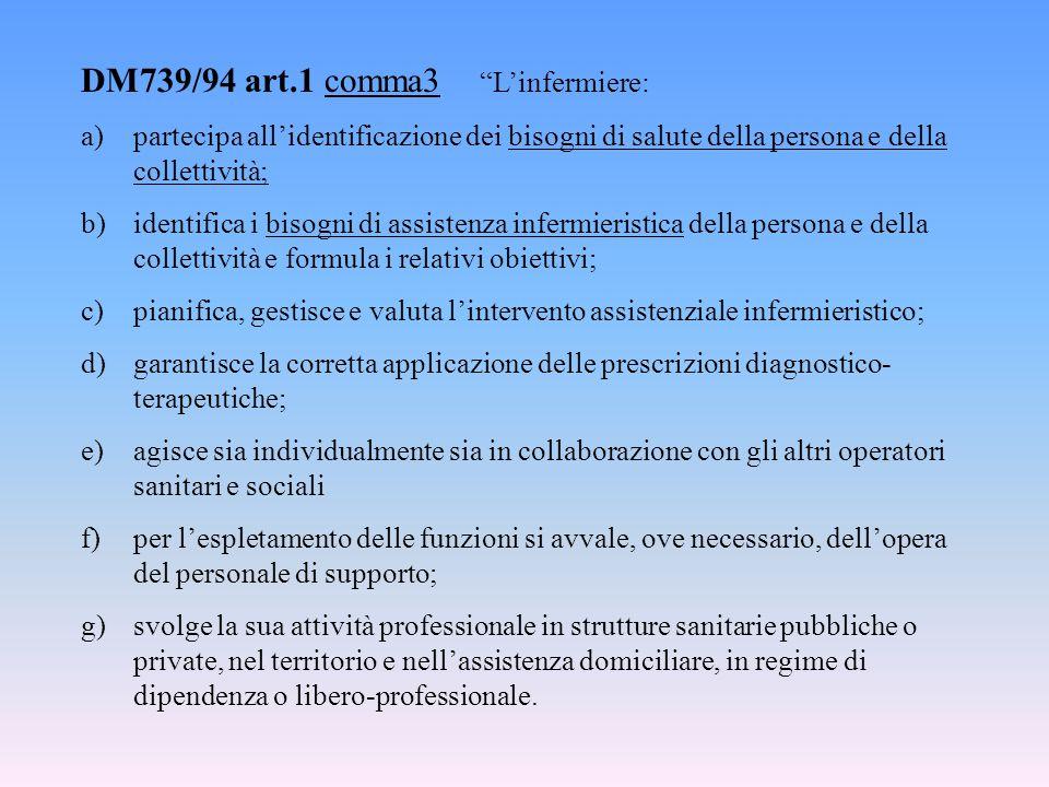 """DM739/94 art.1 comma3 """"L'infermiere: a)partecipa all'identificazione dei bisogni di salute della persona e della collettività; b)identifica i bisogni"""