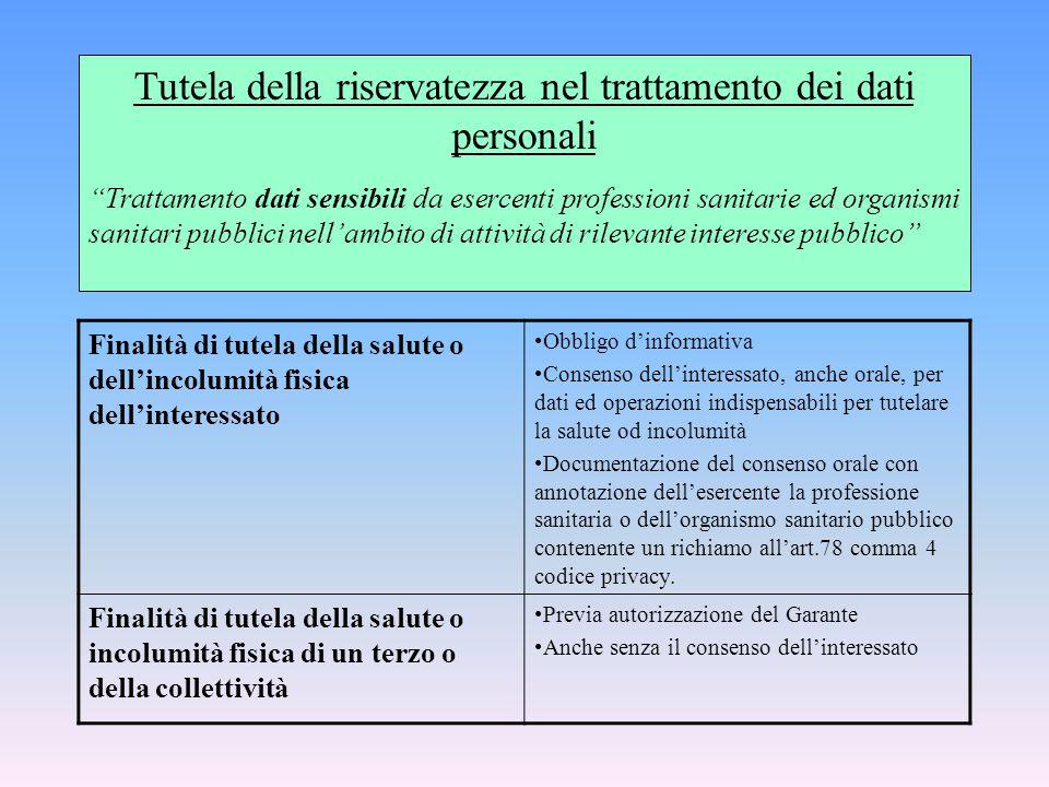 Finalità di tutela della salute o dell'incolumità fisica dell'interessato Obbligo d'informativa Consenso dell'interessato, anche orale, per dati ed op