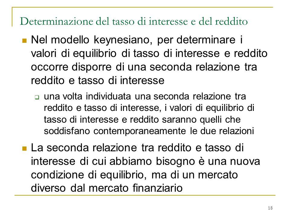 18 Determinazione del tasso di interesse e del reddito Nel modello keynesiano, per determinare i valori di equilibrio di tasso di interesse e reddito