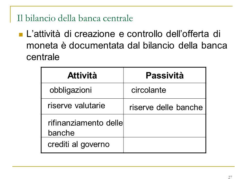 27 AttivitàPassività Il bilancio della banca centrale L'attività di creazione e controllo dell'offerta di moneta è documentata dal bilancio della banc