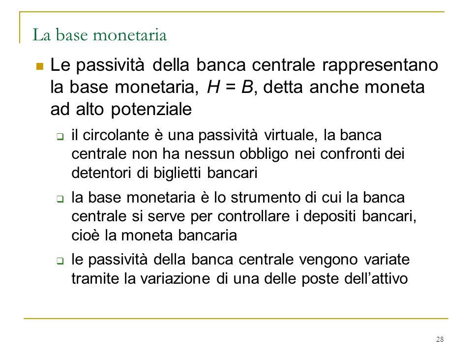 28 La base monetaria Le passività della banca centrale rappresentano la base monetaria, H = B, detta anche moneta ad alto potenziale  il circolante è