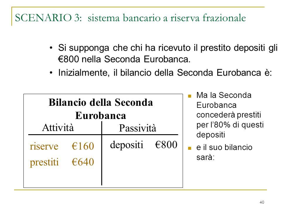 40 Ma la Seconda Eurobanca concederà prestiti per l'80% di questi depositi e il suo bilancio sarà: Si supponga che chi ha ricevuto il prestito deposit
