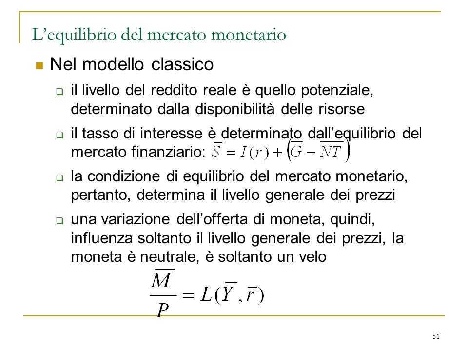 51 L'equilibrio del mercato monetario Nel modello classico  il livello del reddito reale è quello potenziale, determinato dalla disponibilità delle r