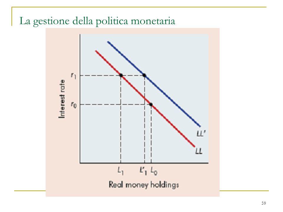 59 La gestione della politica monetaria