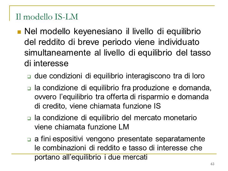 63 Il modello IS-LM Nel modello keyenesiano il livello di equilibrio del reddito di breve periodo viene individuato simultaneamente al livello di equi