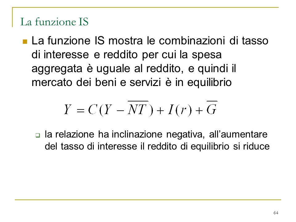 64 La funzione IS La funzione IS mostra le combinazioni di tasso di interesse e reddito per cui la spesa aggregata è uguale al reddito, e quindi il me