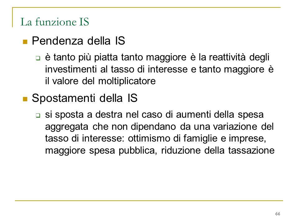 66 La funzione IS Pendenza della IS  è tanto più piatta tanto maggiore è la reattività degli investimenti al tasso di interesse e tanto maggiore è il