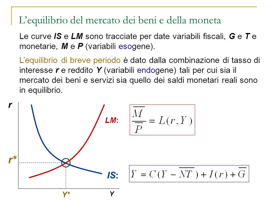 73 r Y LM: IS: Le curve IS e LM sono tracciate per date variabili fiscali, G e T e monetarie, M e P (variabili esogene). L'equilibrio di breve periodo