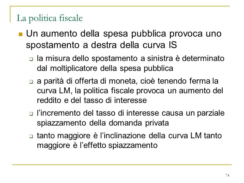 74 La politica fiscale Un aumento della spesa pubblica provoca uno spostamento a destra della curva IS  la misura dello spostamento a sinistra è dete