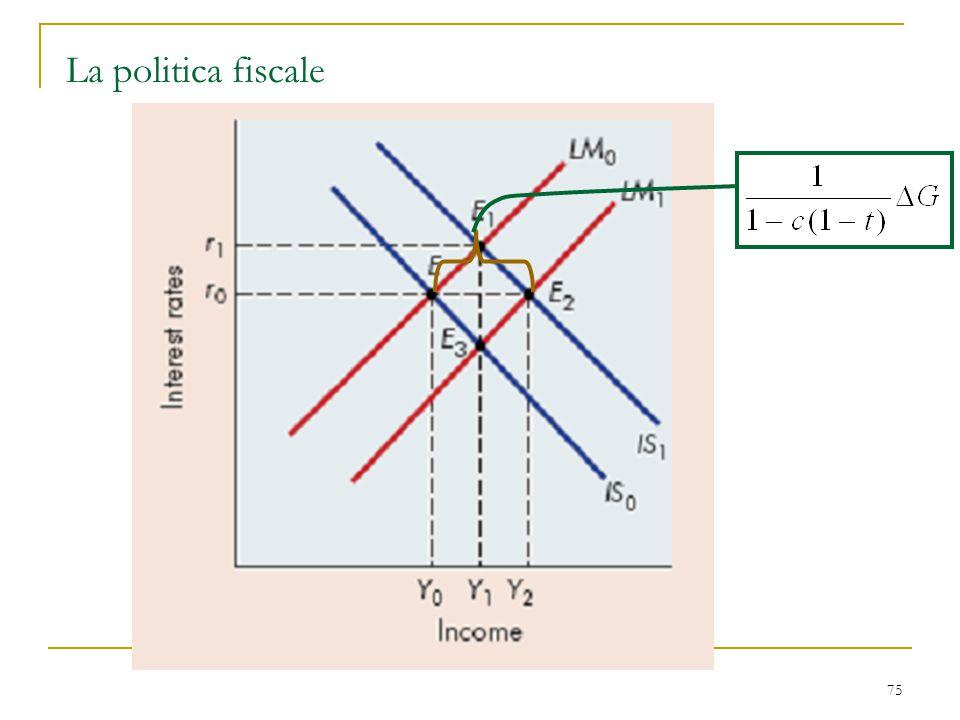 75 La politica fiscale