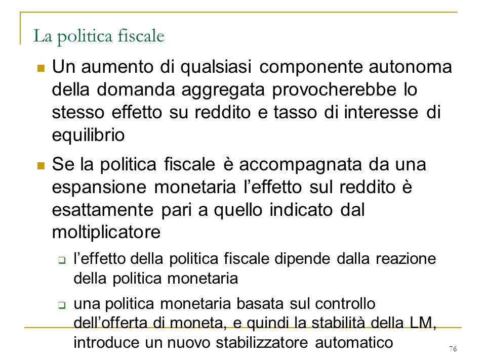 76 La politica fiscale Un aumento di qualsiasi componente autonoma della domanda aggregata provocherebbe lo stesso effetto su reddito e tasso di inter