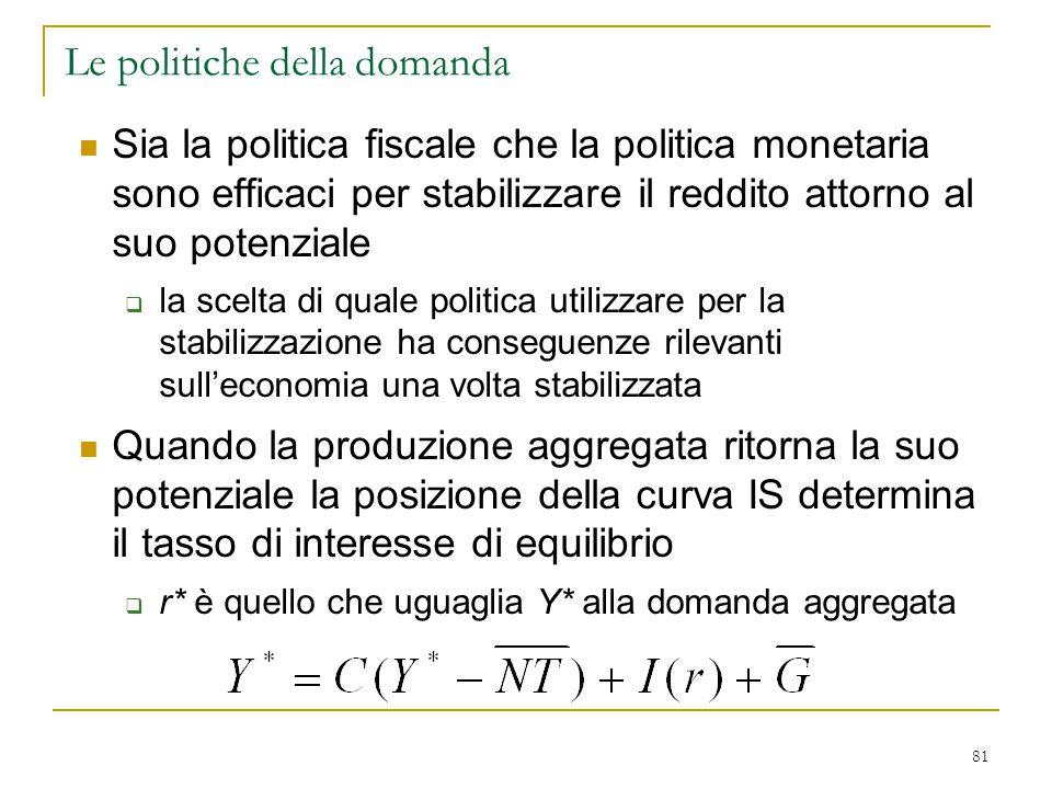81 Le politiche della domanda Sia la politica fiscale che la politica monetaria sono efficaci per stabilizzare il reddito attorno al suo potenziale 
