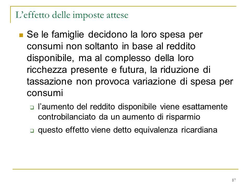 87 L'effetto delle imposte attese Se le famiglie decidono la loro spesa per consumi non soltanto in base al reddito disponibile, ma al complesso della