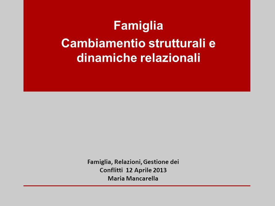 Famiglia Cambiamentio strutturali e dinamiche relazionali Famiglia, Relazioni, Gestione dei Conflitti 12 Aprile 2013 Maria Mancarella