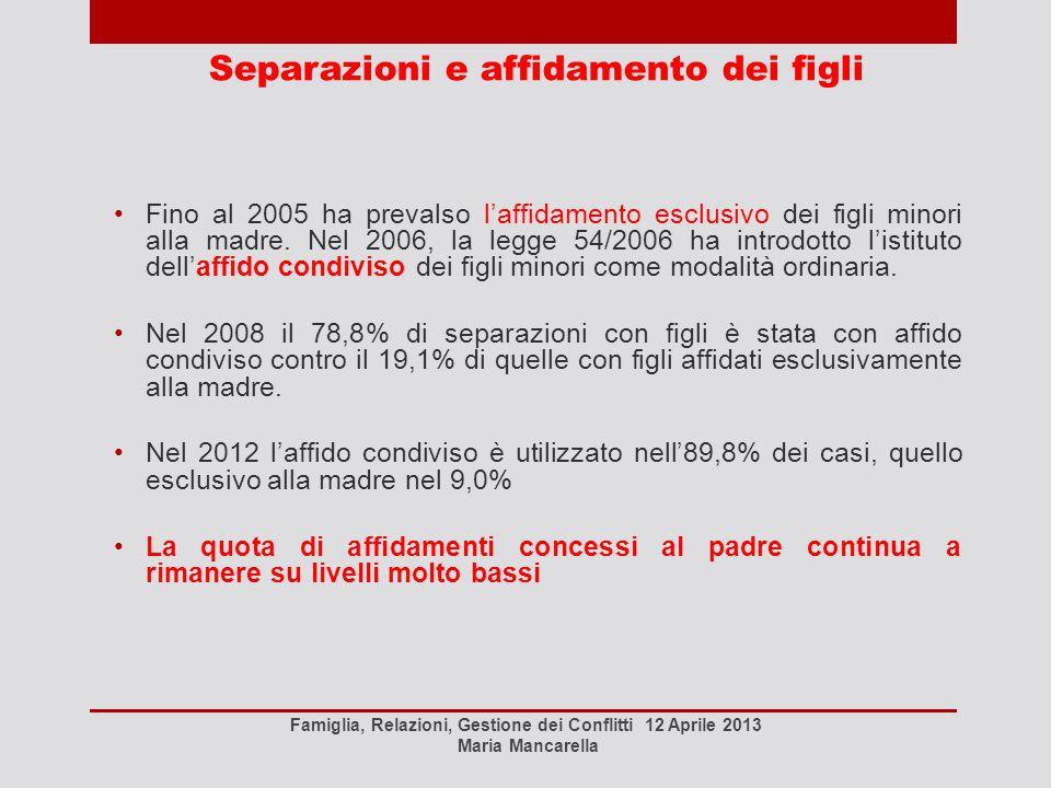 Separazioni e affidamento dei figli Fino al 2005 ha prevalso l'affidamento esclusivo dei figli minori alla madre. Nel 2006, la legge 54/2006 ha introd