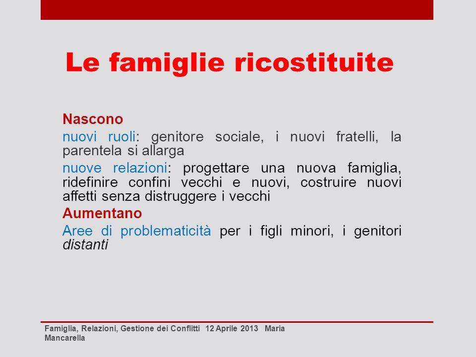 Le famiglie ricostituite Nascono nuovi ruoli: genitore sociale, i nuovi fratelli, la parentela si allarga nuove relazioni: progettare una nuova famigl