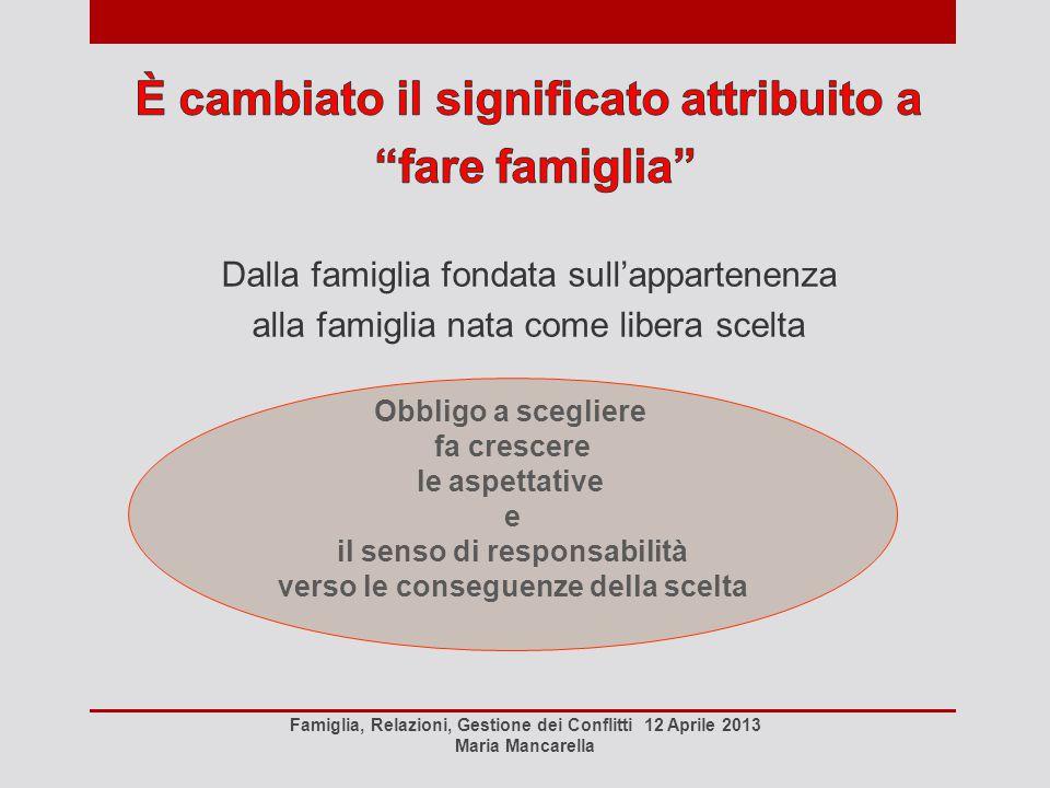 Famiglia, Relazioni, Gestione dei Conflitti 12 Aprile 2013 Maria Mancarella Obbligo a scegliere fa crescere le aspettative e il senso di responsabilit