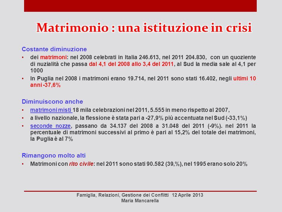 Costante diminuzione dei matrimoni: nel 2008 celebrati in Italia 246.613, nel 2011 204.830, con un quoziente di nuzialità che passa dal 4,1 del 2008 a