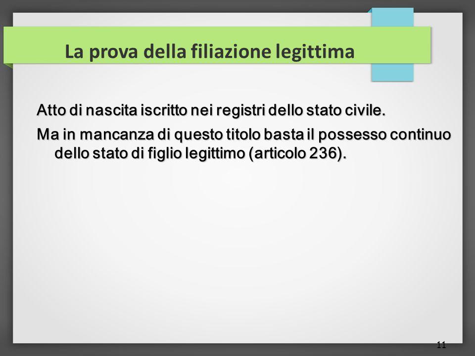 11 La prova della filiazione legittima Atto di nascita iscritto nei registri dello stato civile.
