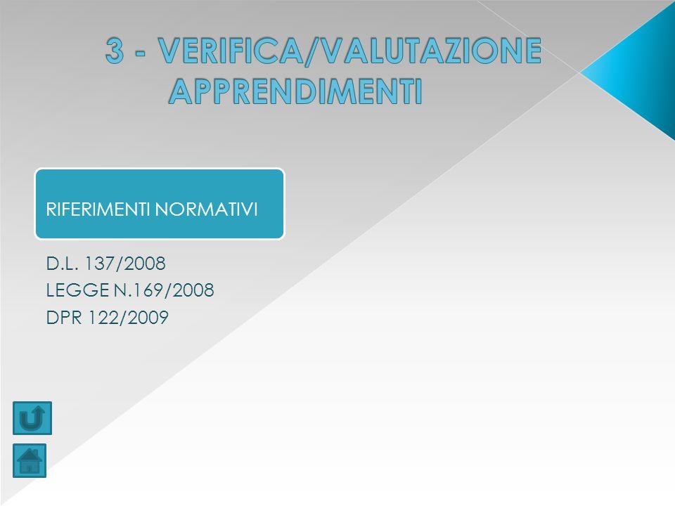 RIFERIMENTI NORMATIVI D.L. 137/2008 LEGGE N.169/2008 DPR 122/2009