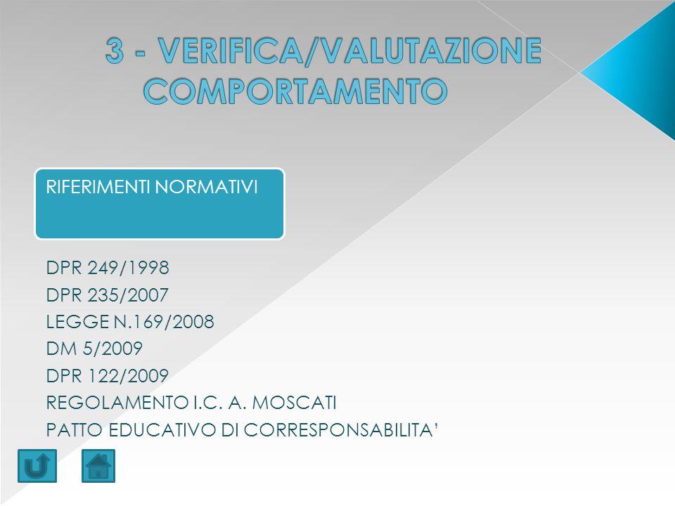 RIFERIMENTI NORMATIVI DPR 249/1998 DPR 235/2007 LEGGE N.169/2008 DM 5/2009 DPR 122/2009 REGOLAMENTO I.C.