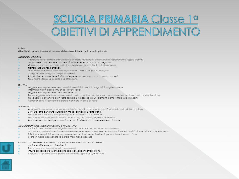 Italiano Obiettivi di apprendimento al termine della classe PRIMA della scuola primaria ASCOLTO E PARLATO  Interagire nello scambio comunicativo in modo adeguato alla situazione rispettando le regole stabilite.