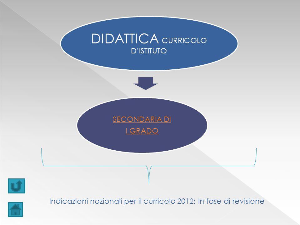 DIDATTICA CURRICOLO D'ISTITUTO SECONDARIA DI I GRADO Indicazioni nazionali per il curricolo 2012: In fase di revisione