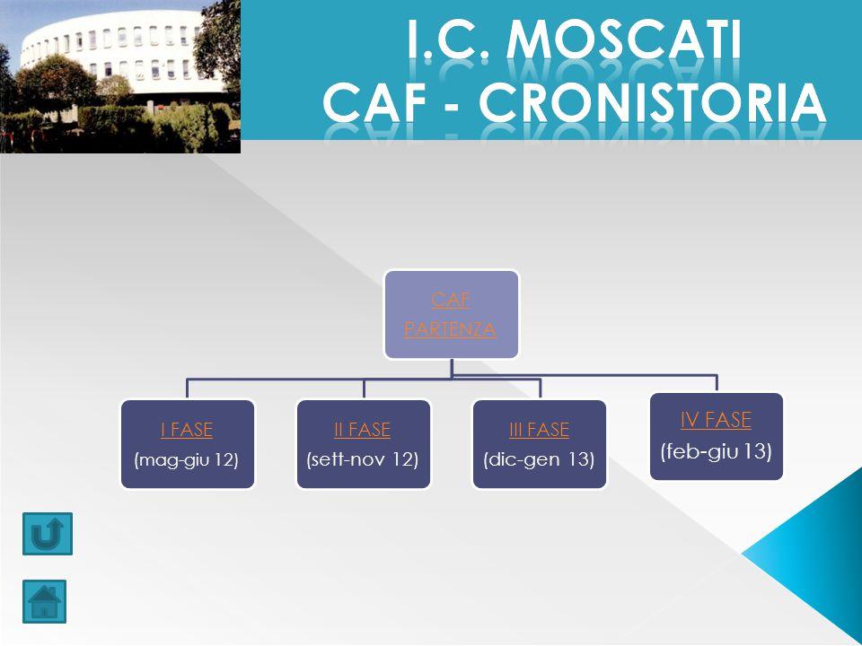CAF PARTENZA I FASE ( mag-giu 12) II FASE (sett-nov 12) III FASE (dic-gen 13) IV FASE (feb-giu 13)