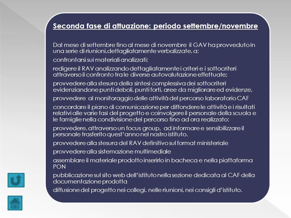 Seconda fase di attuazione: periodo settembre/novembre Dal mese di settembre fino al mese di novembre il GAV ha provveduto in una serie di riunioni,de