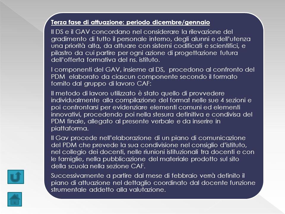 Terza fase di attuazione: periodo dicembre/gennaio Il DS e il GAV concordano nel considerare la rilevazione del gradimento di tutto il personale inter