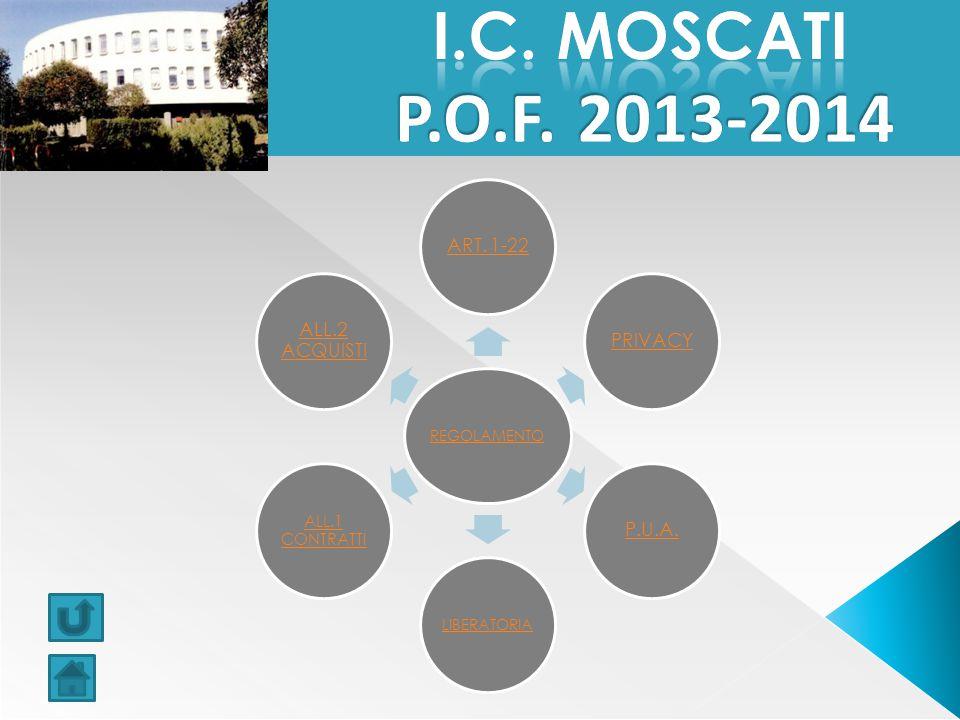 REGOLAMENTO ART. 1-22PRIVACYP.U.A. LIBERATORIA ALL.1 CONTRATTI ALL.2 ACQUISTI